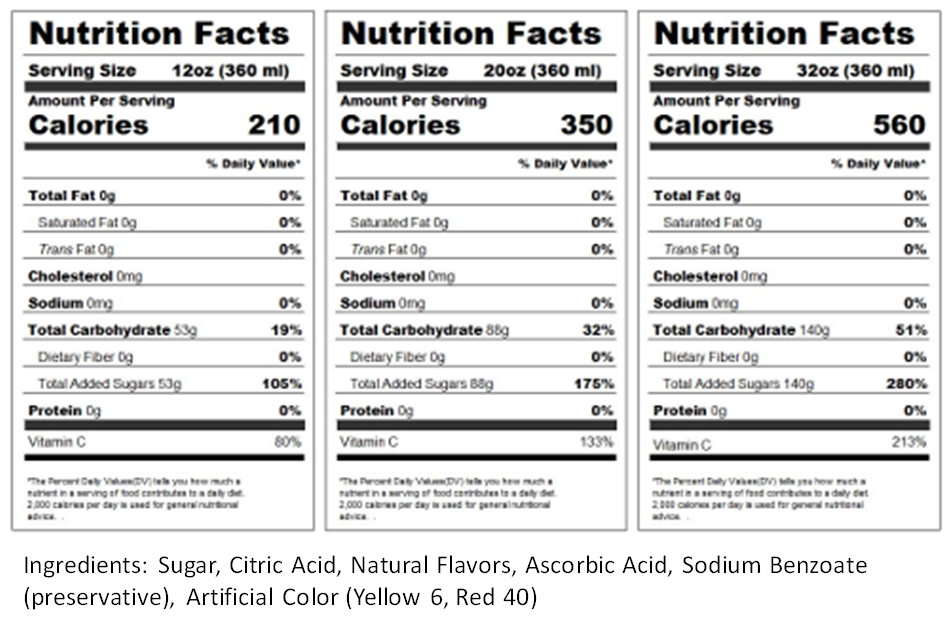 P.O.G. Nutrition Label
